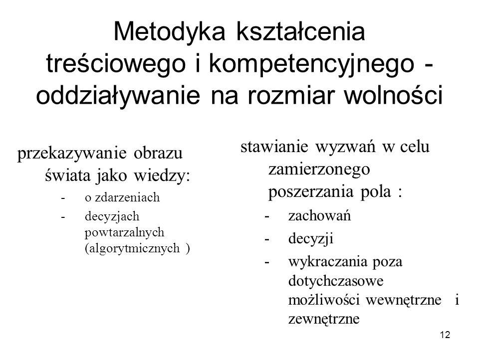 12 Metodyka kształcenia treściowego i kompetencyjnego - oddziaływanie na rozmiar wolności przekazywanie obrazu świata jako wiedzy: -o zdarzeniach -decyzjach powtarzalnych (algorytmicznych ) stawianie wyzwań w celu zamierzonego poszerzania pola : -zachowań -decyzji -wykraczania poza dotychczasowe możliwości wewnętrzne i zewnętrzne