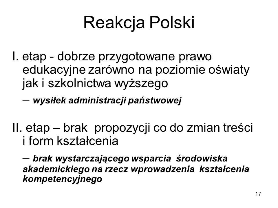 17 Reakcja Polski I.