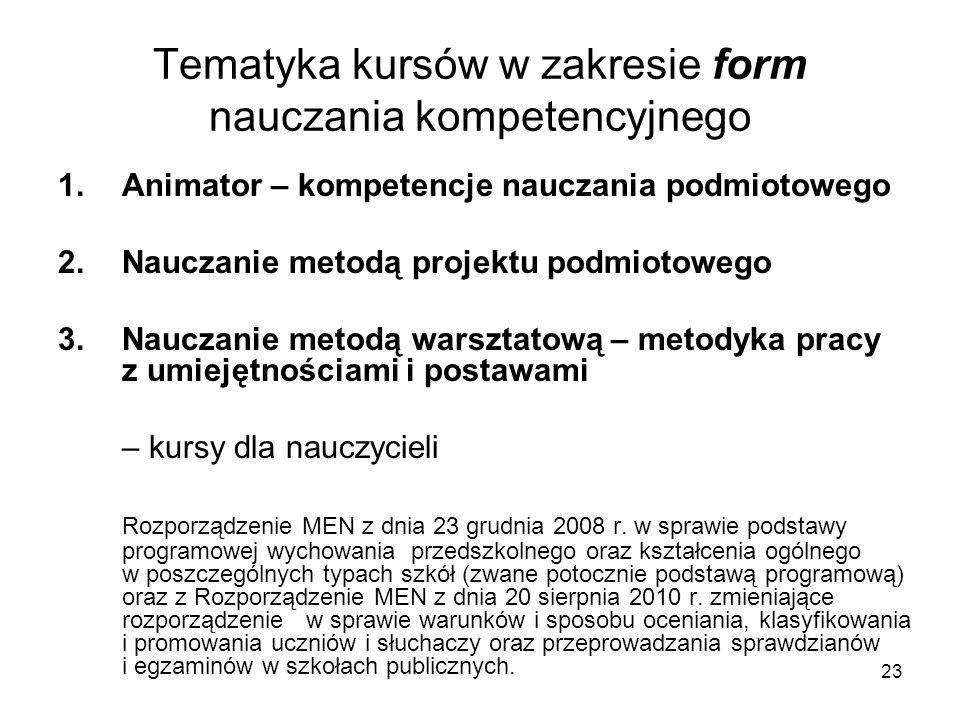 23 Tematyka kursów w zakresie form nauczania kompetencyjnego 1.Animator – kompetencje nauczania podmiotowego 2.Nauczanie metodą projektu podmiotowego 3.Nauczanie metodą warsztatową – metodyka pracy z umiejętnościami i postawami – kursy dla nauczycieli Rozporządzenie MEN z dnia 23 grudnia 2008 r.