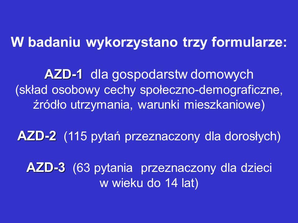 W badaniu wykorzystano trzy formularze: AZD-1 AZD-1 dla gospodarstw domowych (skład osobowy cechy społeczno-demograficzne, źródło utrzymania, warunki