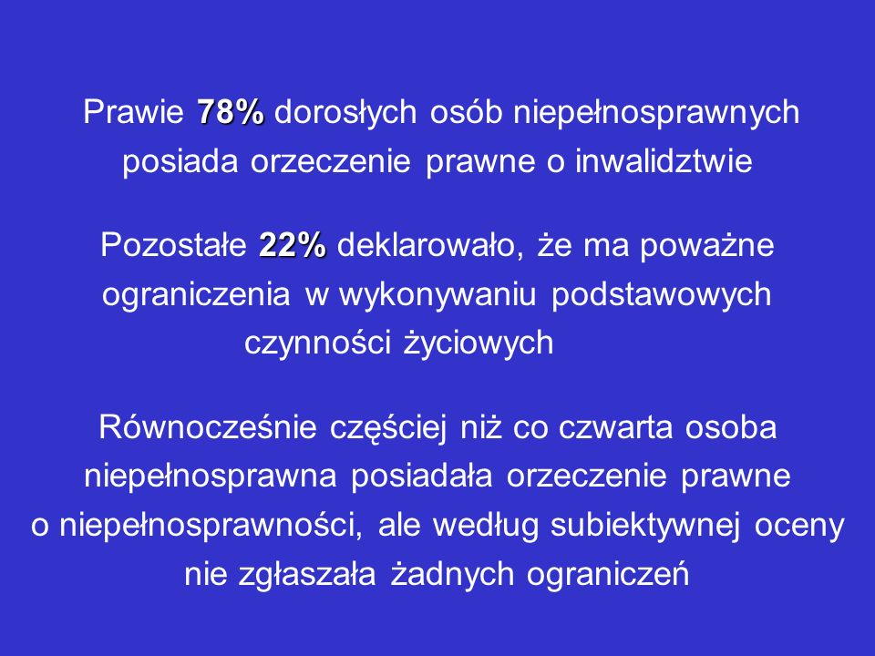 78% Prawie 78% dorosłych osób niepełnosprawnych posiada orzeczenie prawne o inwalidztwie 22% Pozostałe 22% deklarowało, że ma poważne ograniczenia w w