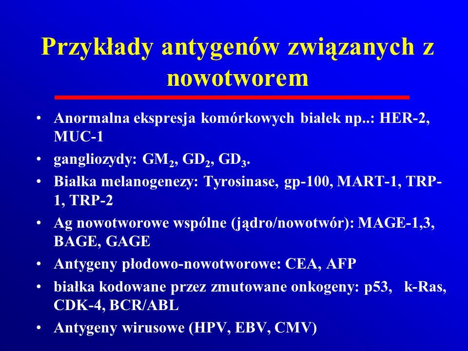 Przykłady antygenów związanych z nowotworem Anormalna ekspresja komórkowych białek np..: HER-2, MUC-1 gangliozydy: GM 2, GD 2, GD 3. Białka melanogene