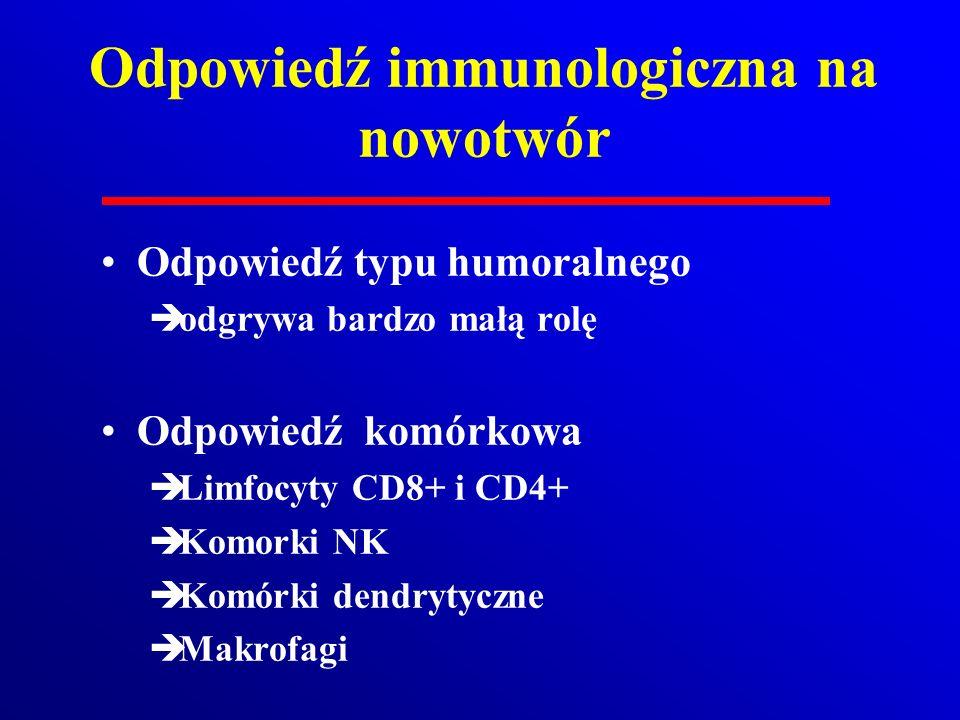 Odpowiedź immunologiczna na nowotwór Odpowiedź typu humoralnego èodgrywa bardzo małą rolę Odpowiedź komórkowa èLimfocyty CD8+ i CD4+ èKomorki NK èKomó