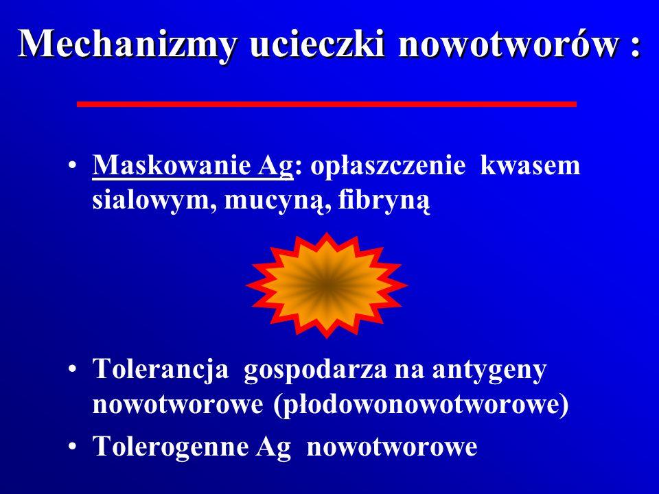 Maskowanie Ag: opłaszczenie kwasem sialowym, mucyną, fibryną Tolerancja gospodarza na antygeny nowotworowe (płodowonowotworowe) Tolerogenne Ag nowotwo