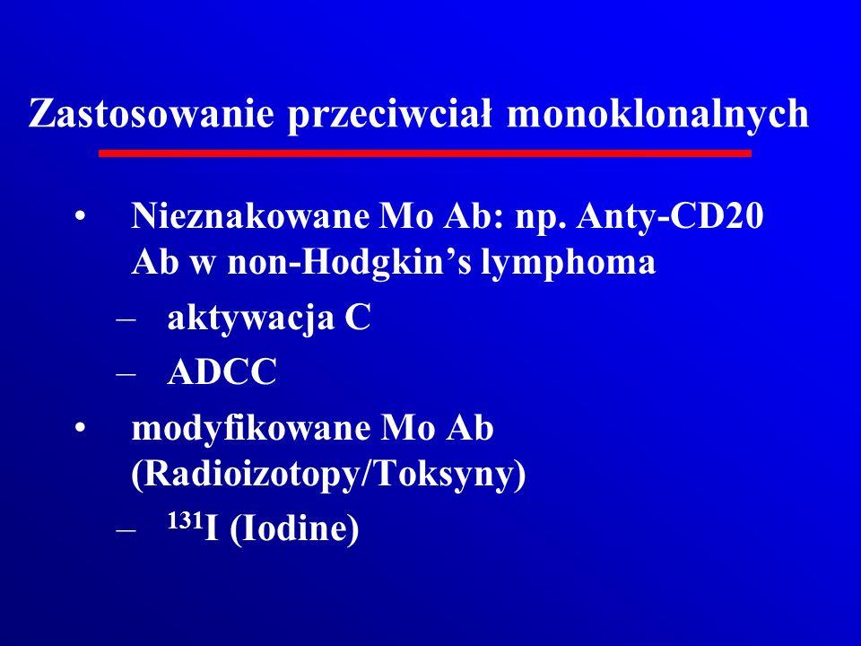 Zastosowanie przeciwciał monoklonalnych Nieznakowane Mo Ab: np. Anty-CD20 Ab w non-Hodgkins lymphoma –aktywacja C –ADCC modyfikowane Mo Ab (Radioizoto