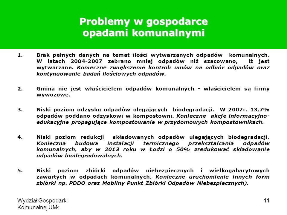 Wydział Gospodarki Komunalnej UMŁ 11 Problemy w gospodarce opadami komunalnymi 1.Brak pełnych danych na temat ilości wytwarzanych odpadów komunalnych.