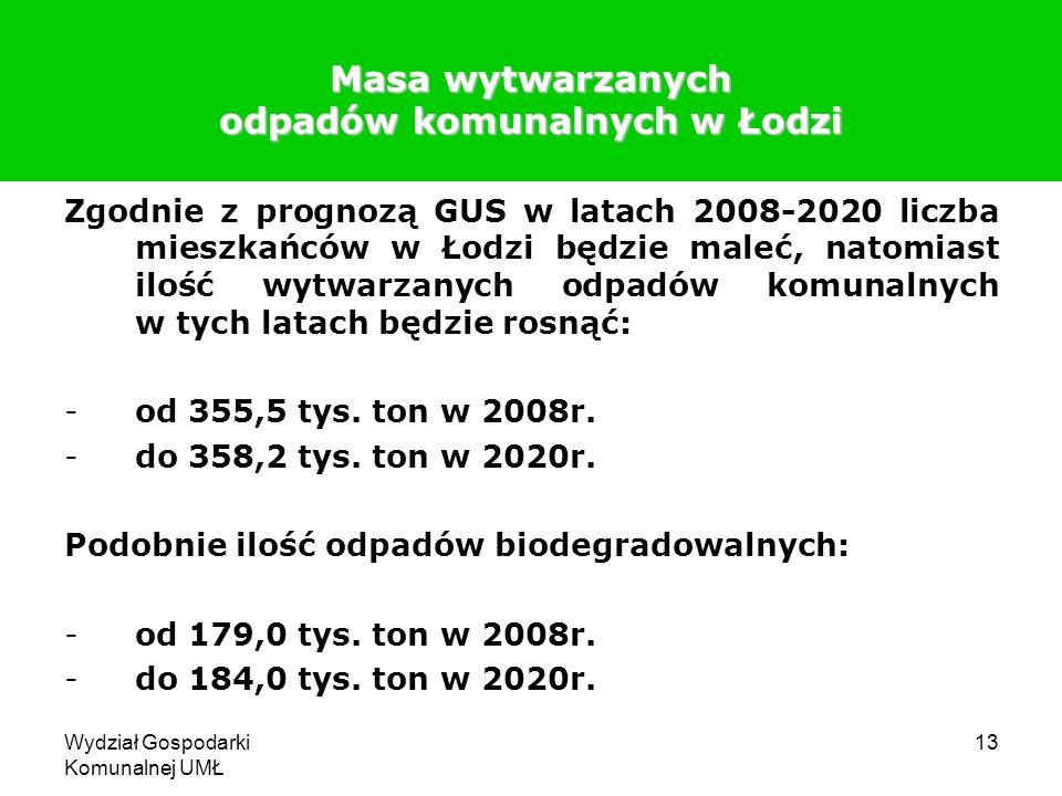 Wydział Gospodarki Komunalnej UMŁ 13 Masa wytwarzanych odpadów komunalnych w Łodzi Zgodnie z prognozą GUS w latach 2008-2020 liczba mieszkańców w Łodz