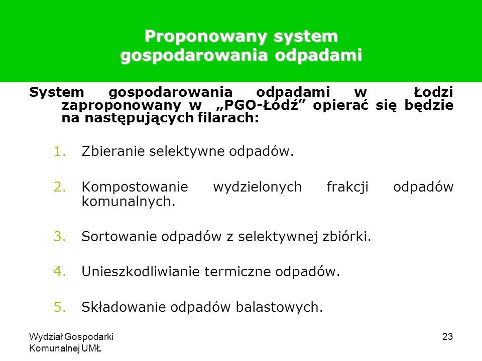 Wydział Gospodarki Komunalnej UMŁ 23 Proponowany system gospodarowania odpadami System gospodarowania odpadami w Łodzi zaproponowany w PGO-Łódź opiera