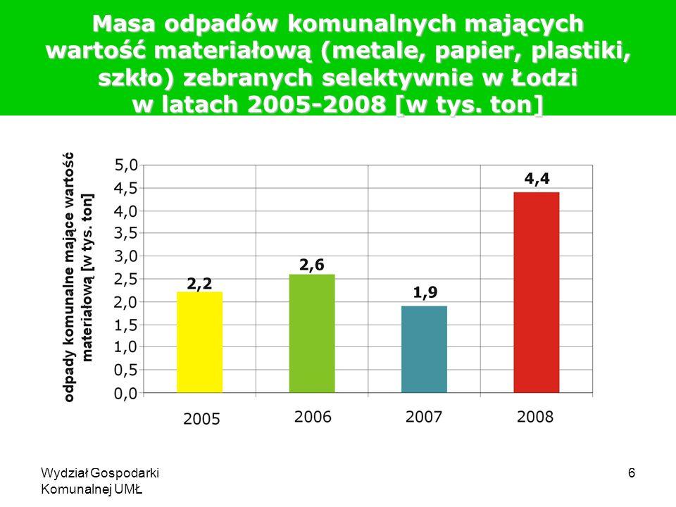Wydział Gospodarki Komunalnej UMŁ 17 Cele główne 1.Zwiększenie udziału odzysku, w tym w szczególności odzysku energii z odpadów.