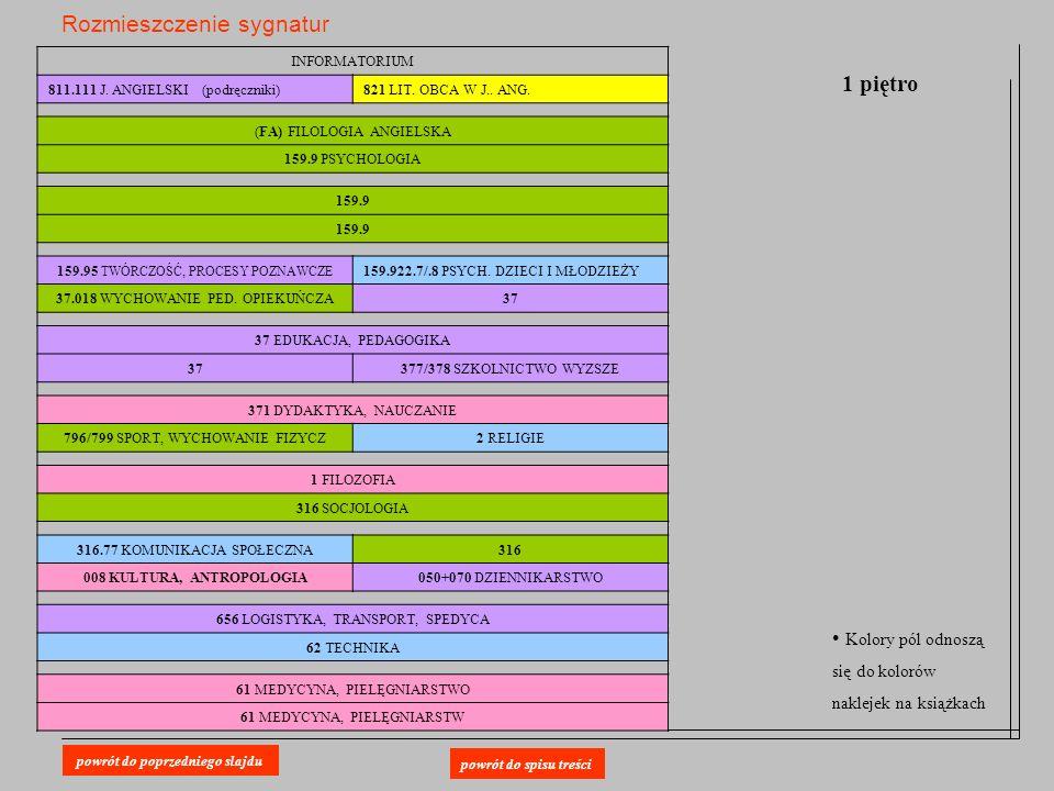 Rozmieszczenie sygnatur 1 piętro Kolory pól odnoszą się do kolorów naklejek na książkach powrót do poprzedniego slajdu powrót do spisu treści INFORMAT
