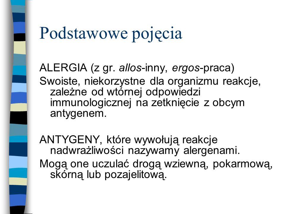 Alergia pokarmowa-objawy 1.Objawy skórne 50% 2. Objawy ze strony dróg oddechowych 20% 3.