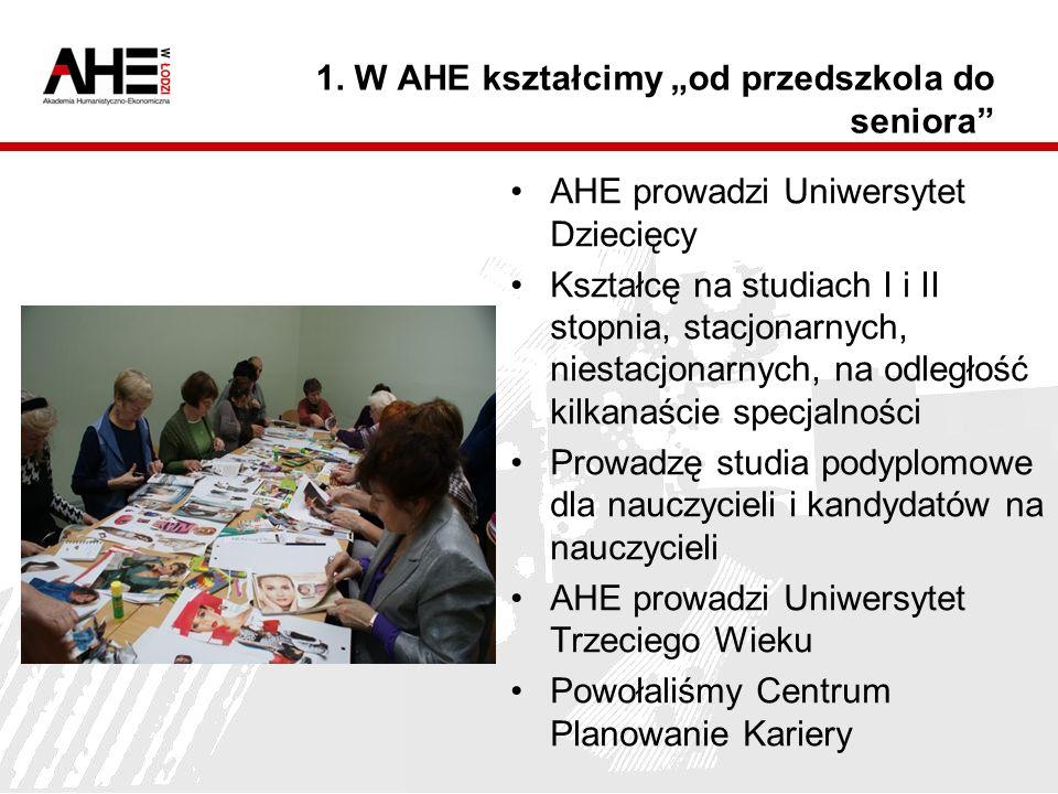 1. W AHE kształcimy od przedszkola do seniora AHE prowadzi Uniwersytet Dziecięcy Kształcę na studiach I i II stopnia, stacjonarnych, niestacjonarnych,