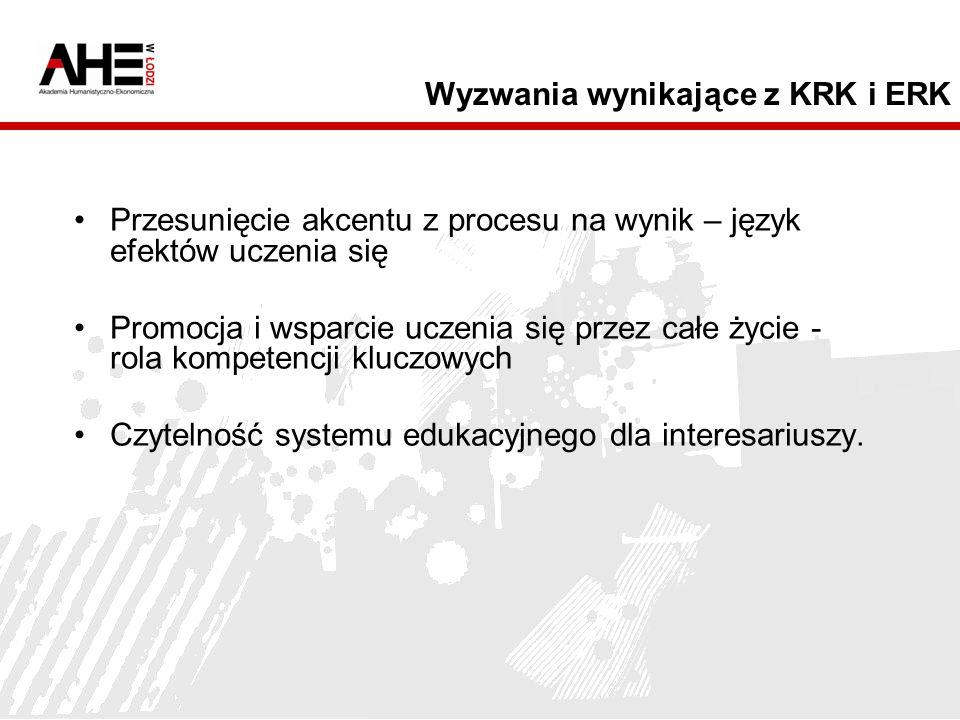 Zalecenia Parlamentu Europejskiego w sprawie kompetencji kluczowych w procesie uczenia się przez całe życie (XII 2006 r.) 1) porozumiewanie się w języku ojczystym, 2) porozumiewanie się w językach obcych, 3) kompetencje matematyczne i podstawowe kompetencje naukowo-techniczne, 4) kompetencje informatyczne, 5) umiejętność uczenia się, 6) kompetencje społeczne i obywatelskie, 7) inicjatywność i przedsiębiorczość, 8) świadomość i ekspresja kulturalna.