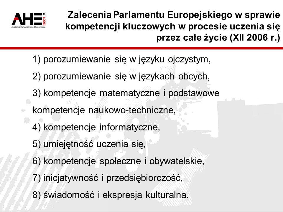 Kompetencje ucznia pełnomocnego (prof.