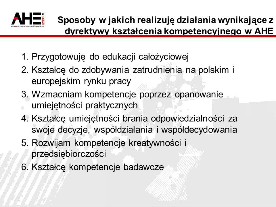 Sposoby w jakich realizuję działania wynikające z dyrektywy kształcenia kompetencyjnego w AHE 1.Przygotowuję do edukacji całożyciowej 2.Kształcę do zdobywania zatrudnienia na polskim i europejskim rynku pracy 3.Wzmacniam kompetencje poprzez opanowanie umiejętności praktycznych 4.Kształcę umiejętności brania odpowiedzialności za swoje decyzje, współdziałania i współdecydowania 5.Rozwijam kompetencje kreatywności i przedsiębiorczości 6.Kształcę kompetencje badawcze