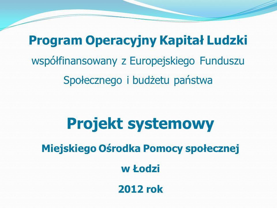 Projekt systemowy Miejskiego Ośrodka Pomocy społecznej w Łodzi 2012 rok Program Operacyjny Kapitał Ludzki współfinansowany z Europejskiego Funduszu Społecznego i budżetu państwa