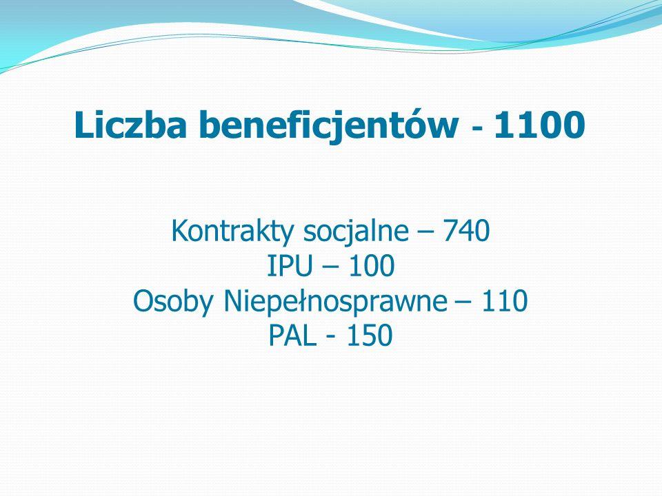 Kontrakty socjalne – 740 IPU – 100 Osoby Niepełnosprawne – 110 PAL - 150 Liczba beneficjentów - 1100
