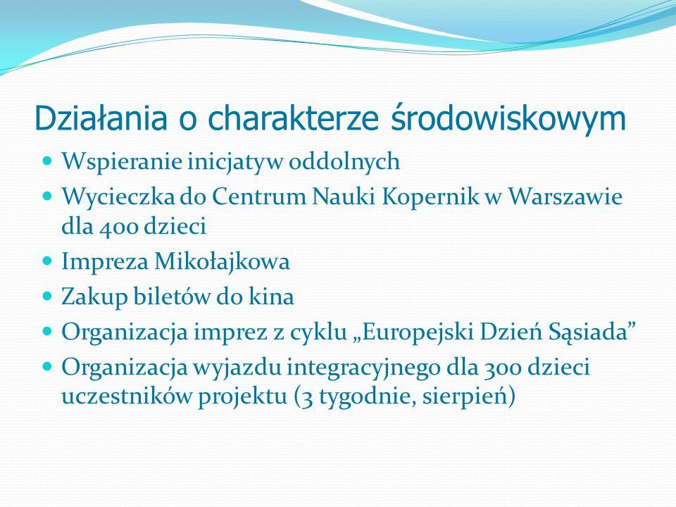 Działania o charakterze środowiskowym Wspieranie inicjatyw oddolnych Wycieczka do Centrum Nauki Kopernik w Warszawie dla 400 dzieci Impreza Mikołajkowa Zakup biletów do kina Organizacja imprez z cyklu Europejski Dzień Sąsiada Organizacja wyjazdu integracyjnego dla 300 dzieci uczestników projektu (3 tygodnie, sierpień)