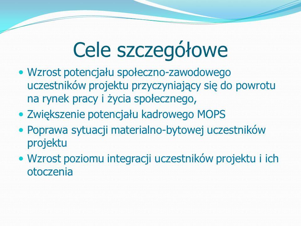 Cele szczegółowe Wzrost potencjału społeczno-zawodowego uczestników projektu przyczyniający się do powrotu na rynek pracy i życia społecznego, Zwiększenie potencjału kadrowego MOPS Poprawa sytuacji materialno-bytowej uczestników projektu Wzrost poziomu integracji uczestników projektu i ich otoczenia