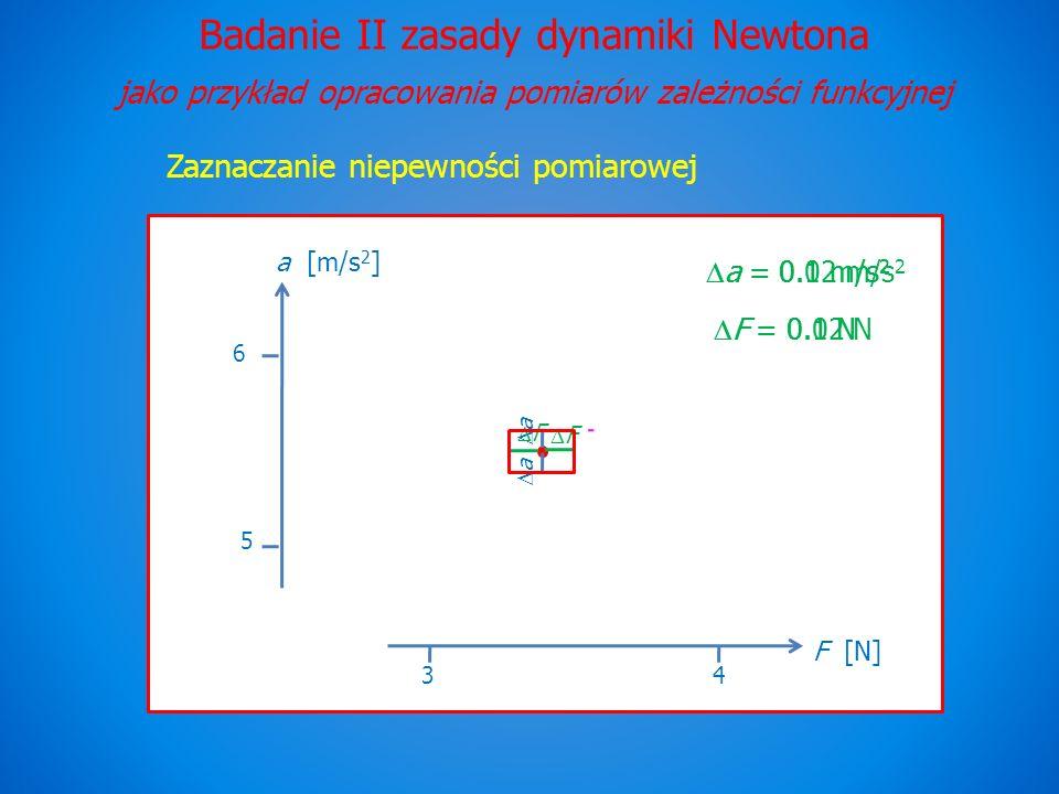 Badanie II zasady dynamiki Newtona jako przykład opracowania pomiarów zależności funkcyjnej Zaznaczanie niepewności pomiarowej a [m/s 2 ] F [N] 34 5 6 F = 0.02 N a = 0.1 m/s 2 a a F = 0.1 N a = 0.02 m/s 2 F = 0.1 N a = 0.1 m/s 2 F F