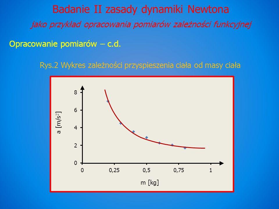 Badanie II zasady dynamiki Newtona jako przykład opracowania pomiarów zależności funkcyjnej Opracowanie pomiarów – c.d. Rys.2 Wykres zależności przysp