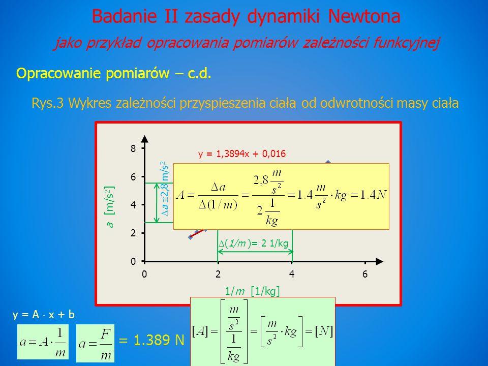 Badanie II zasady dynamiki Newtona jako przykład opracowania pomiarów zależności funkcyjnej Opracowanie pomiarów – c.d. Rys.3 Wykres zależności przysp