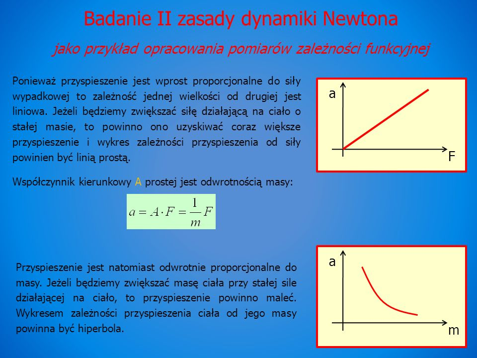 Badanie II zasady dynamiki Newtona jako przykład opracowania pomiarów zależności funkcyjnej Jeśli wykreślimy natomiast zależność przyspieszenia od odwrotności masy 1/m, to zgodnie z II zasadą dynamiki Newtona powinniśmy otrzymać linię prostą.