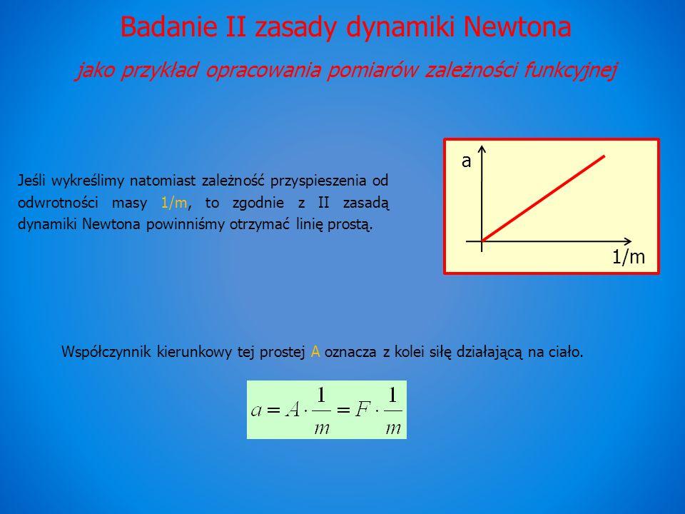 Badanie II zasady dynamiki Newtona jako przykład opracowania pomiarów zależności funkcyjnej Jeśli wykreślimy natomiast zależność przyspieszenia od odw