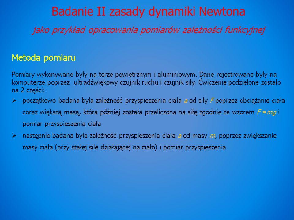 Badanie II zasady dynamiki Newtona jako przykład opracowania pomiarów zależności funkcyjnej Wyniki pomiarów Zależność przyspieszenia ciała od siły Zależność przyspieszenia ciała od masy ciała m [kg] 0,150,30,450,60,750,91,05 F=mg [N] 1,534,567,5910,5 a [m/s 2 ] 2,54,957,629,9312,3814,9317,51 m [kg] 0,20,30,40,50,60,70,8 1/m [1/kg] 53,332,521,671,431,25 a [m/s 2 ] 74,523,552,882,282,051,7