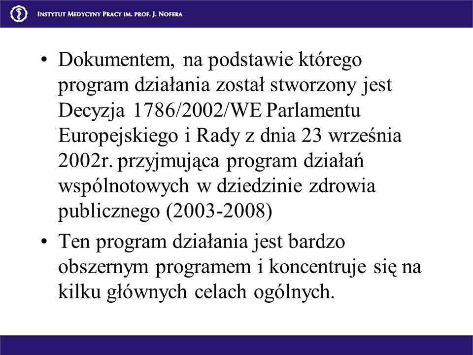 Dokumentem, na podstawie którego program działania został stworzony jest Decyzja 1786/2002/WE Parlamentu Europejskiego i Rady z dnia 23 września 2002r