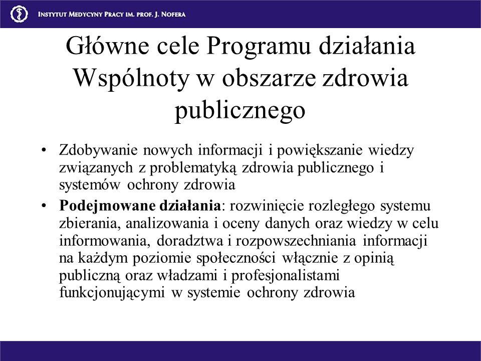 Główne cele Programu działania Wspólnoty w obszarze zdrowia publicznego Zdobywanie nowych informacji i powiększanie wiedzy związanych z problematyką z