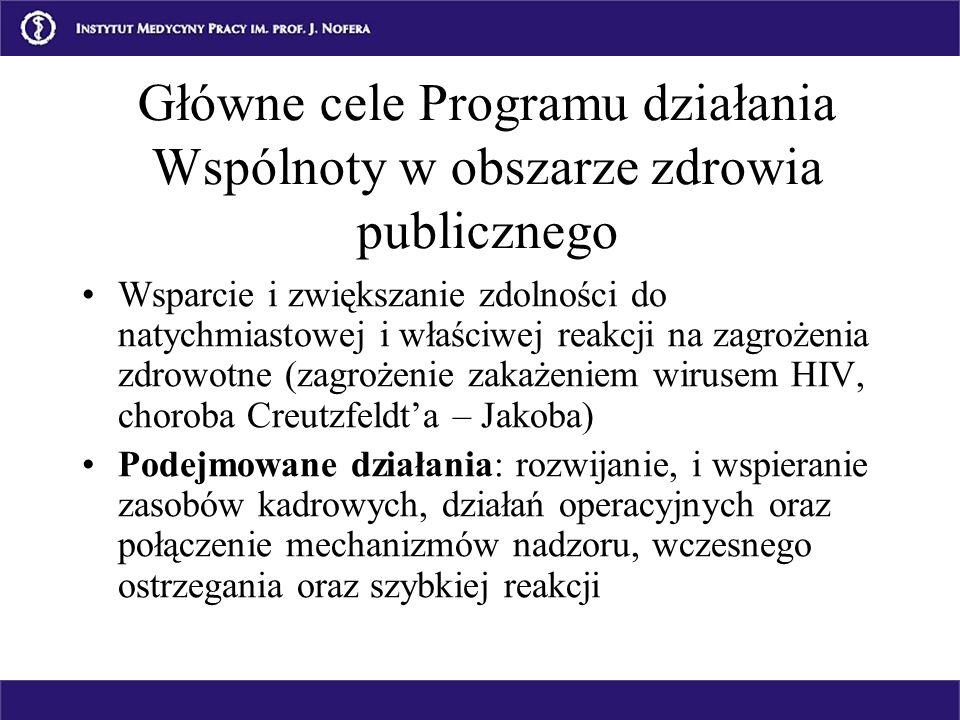 Główne cele Programu działania Wspólnoty w obszarze zdrowia publicznego Wsparcie i zwiększanie zdolności do natychmiastowej i właściwej reakcji na zag