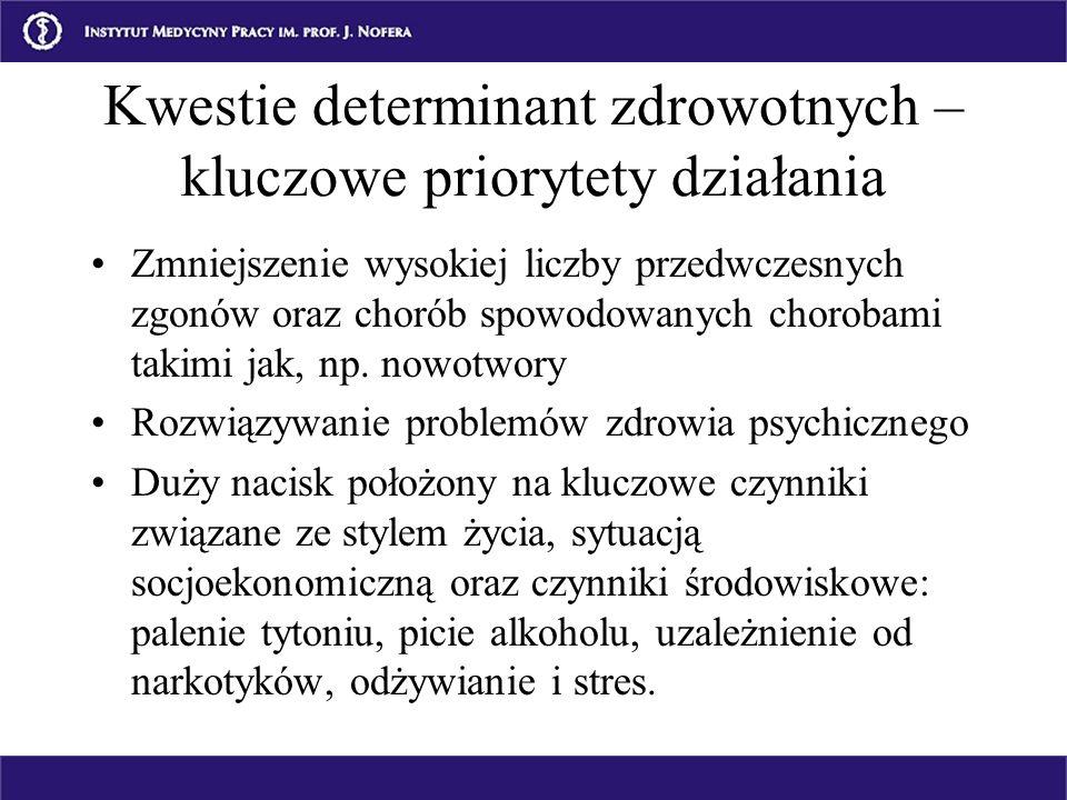 Kwestie determinant zdrowotnych – kluczowe priorytety działania Zmniejszenie wysokiej liczby przedwczesnych zgonów oraz chorób spowodowanych chorobami