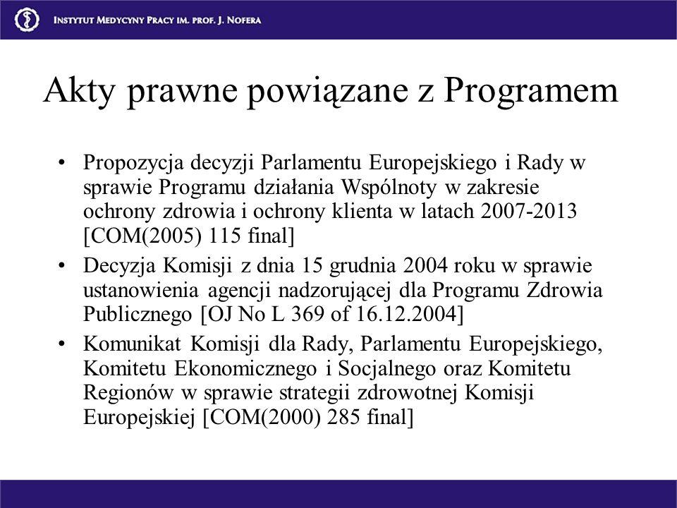 Akty prawne powiązane z Programem Propozycja decyzji Parlamentu Europejskiego i Rady w sprawie Programu działania Wspólnoty w zakresie ochrony zdrowia