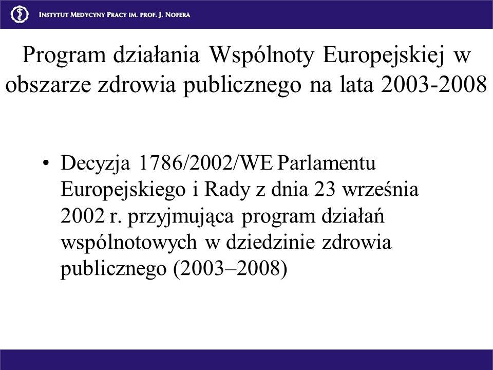 Decyzja 1786/2002/WE Parlamentu Europejskiego i Rady z dnia 23 września 2002 r. przyjmująca program działań wspólnotowych w dziedzinie zdrowia publicz