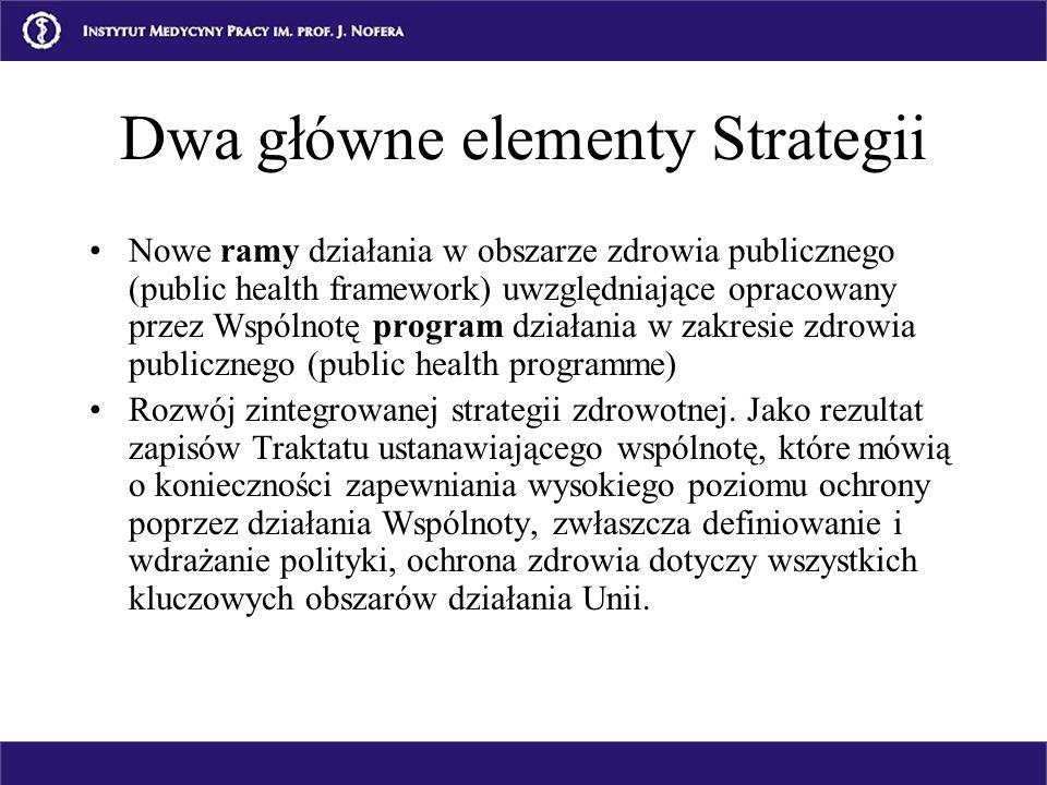 Dwa główne elementy Strategii Nowe ramy działania w obszarze zdrowia publicznego (public health framework) uwzględniające opracowany przez Wspólnotę p
