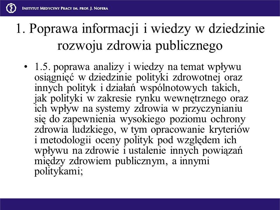 1.5. poprawa analizy i wiedzy na temat wpływu osiągnięć w dziedzinie polityki zdrowotnej oraz innych polityk i działań wspólnotowych takich, jak polit