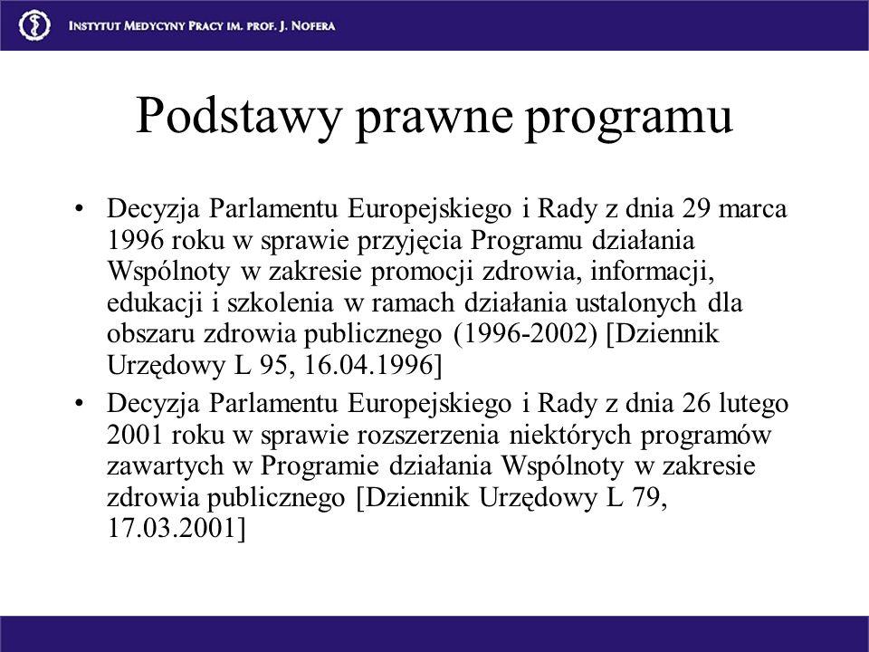Podstawy prawne programu Decyzja Parlamentu Europejskiego i Rady z dnia 29 marca 1996 roku w sprawie przyjęcia Programu działania Wspólnoty w zakresie