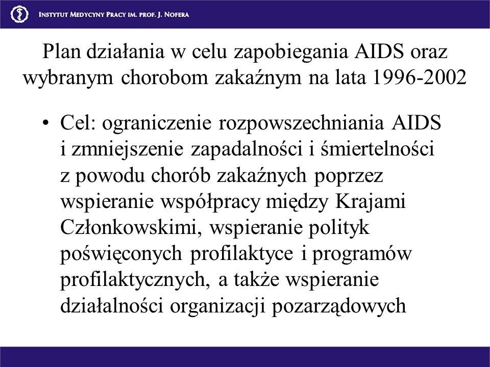 Plan działania w celu zapobiegania AIDS oraz wybranym chorobom zakaźnym na lata 1996-2002 Cel: ograniczenie rozpowszechniania AIDS i zmniejszenie zapa