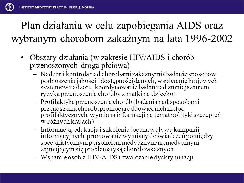 Obszary działania (w zakresie HIV/AIDS i chorób przenoszonych drogą płciową) –Nadzór i kontrola nad chorobami zakaźnymi (badanie sposobów podnoszenia