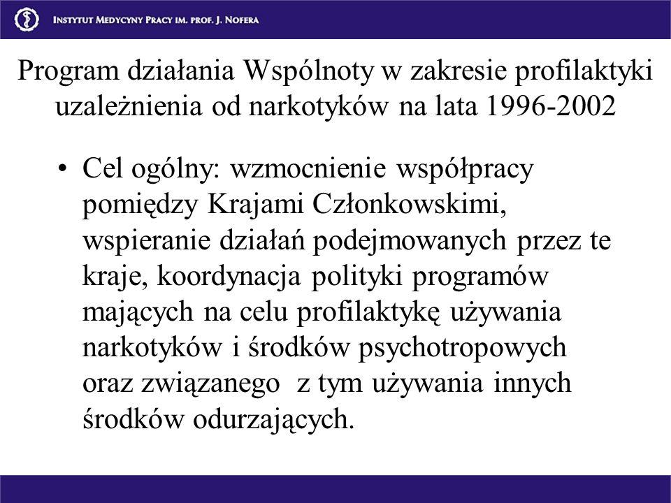 Program działania Wspólnoty w zakresie profilaktyki uzależnienia od narkotyków na lata 1996-2002 Cel ogólny: wzmocnienie współpracy pomiędzy Krajami C
