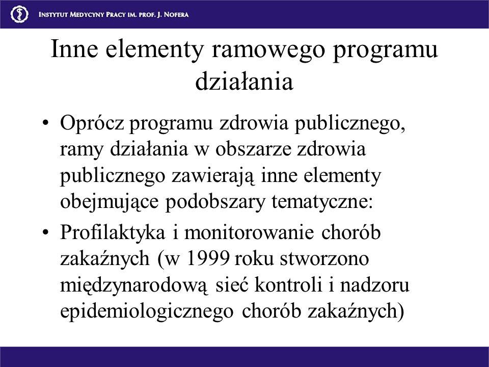 Inne elementy ramowego programu działania Oprócz programu zdrowia publicznego, ramy działania w obszarze zdrowia publicznego zawierają inne elementy o