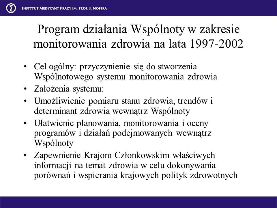 Program działania Wspólnoty w zakresie monitorowania zdrowia na lata 1997-2002 Cel ogólny: przyczynienie się do stworzenia Wspólnotowego systemu monit