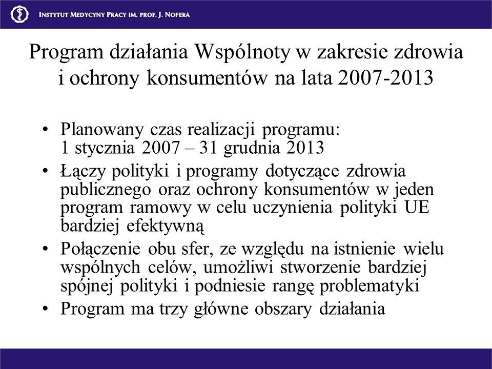 Program działania Wspólnoty w zakresie zdrowia i ochrony konsumentów na lata 2007-2013 Planowany czas realizacji programu: 1 stycznia 2007 – 31 grudni