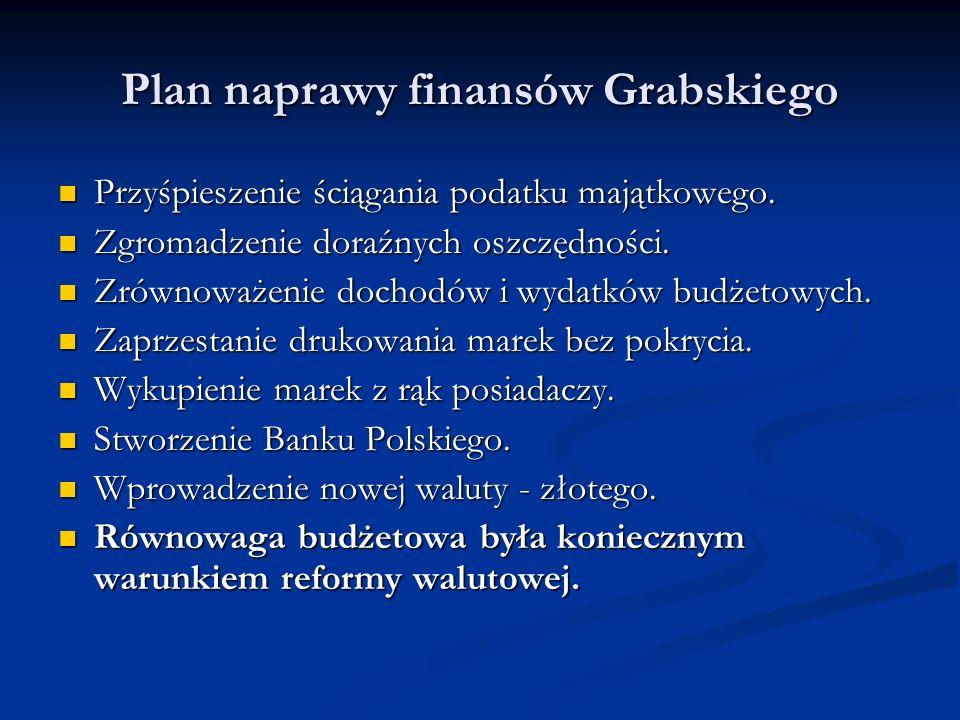 Reformator wróg obszarników W grudniu 1923 roku, Sejm uchwalił ustawę o podatku majątkowym.