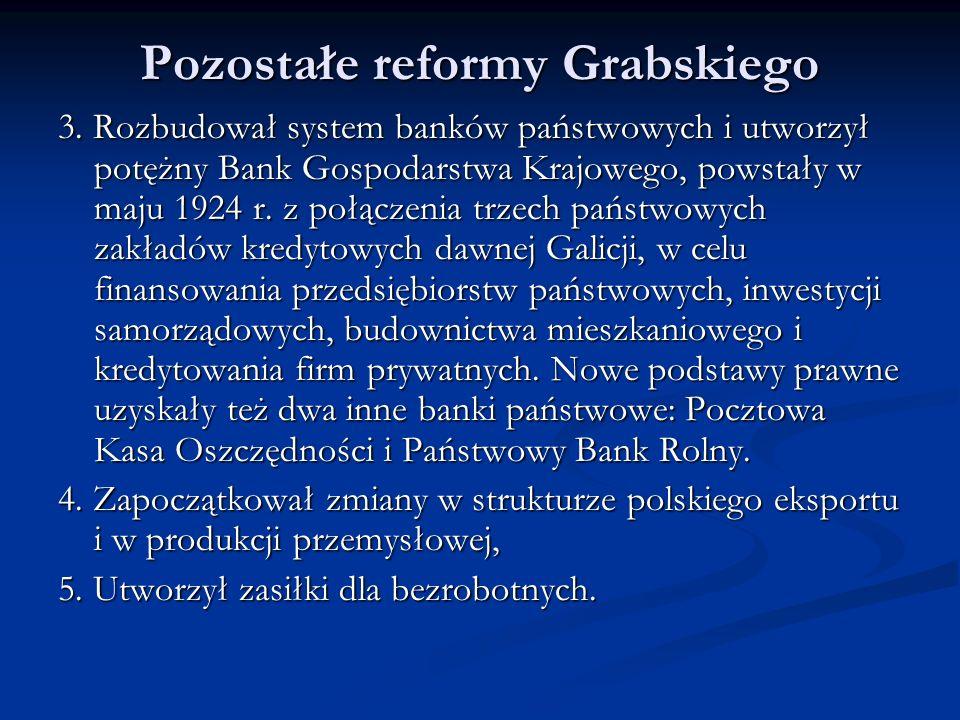 6.Aktywnie uczestniczył w staraniach o budowę portu gdyńskiego.