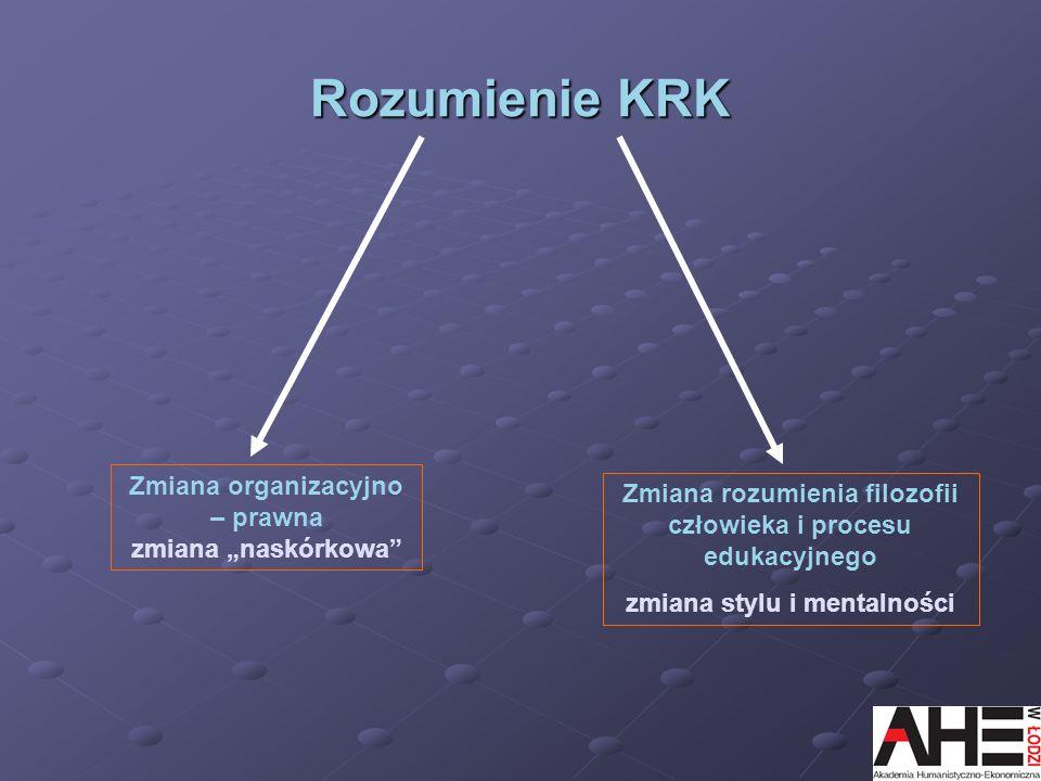 Szkoła tradycyjna Szkoła podmiotowa Wiedza Kompetencje osobowościowe Rys. za: prof. Makary Stasiak