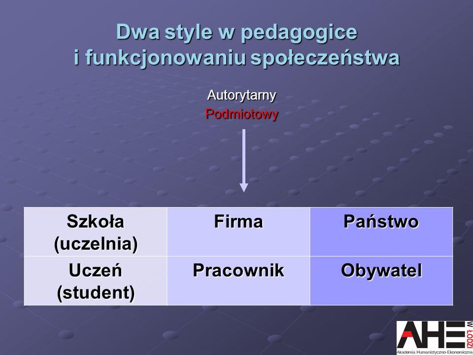 AutorytarnyPodmiotowy Szkoła (uczelnia) FirmaPaństwo Uczeń (student) PracownikObywatel