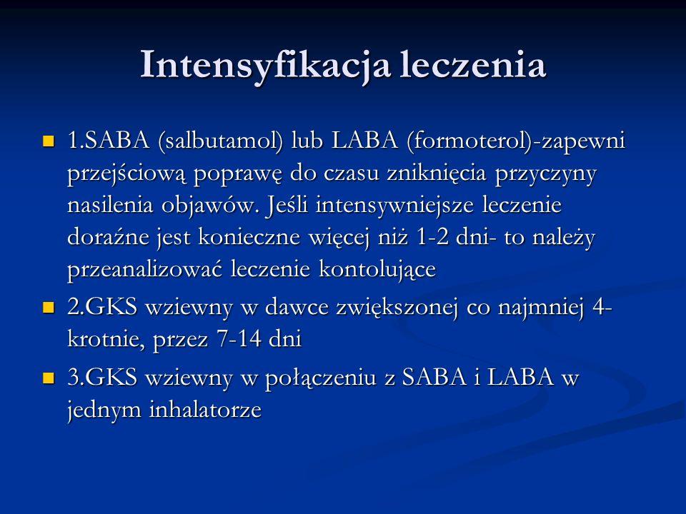 Intensyfikacja leczenia 1.SABA (salbutamol) lub LABA (formoterol)-zapewni przejściową poprawę do czasu zniknięcia przyczyny nasilenia objawów.