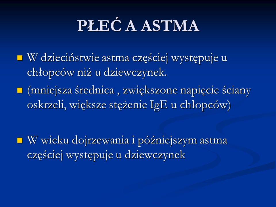PŁEĆ A ASTMA W dzieciństwie astma częściej występuje u chłopców niż u dziewczynek.